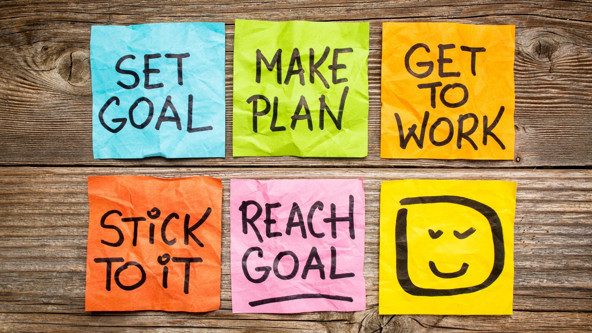 set of post-it notes that say: Set Goal, Make Plan, Get to work, Stick to it, Reach Goal.